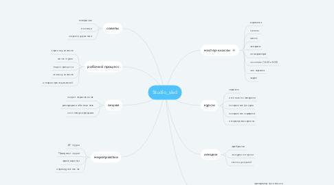 Mind Map: Studio_sled