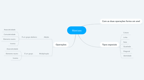 Mind Map: Matrizes