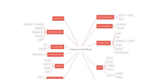 Mind Map: Freizeit und Unterhaltung