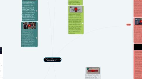 "Mind Map: ""Psychosocial Development of Adolescents."""