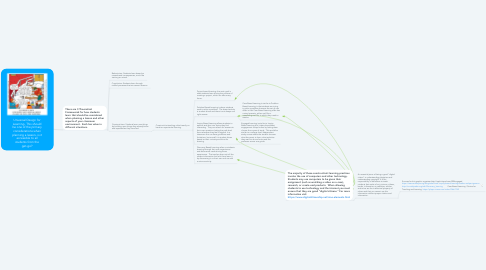 Mind Map: Universal Design for Learning- This should be one of the primary considerations when planning a lesson- is it accessible to all students from the get-go?