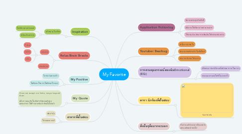 Mind Map: My Favorite