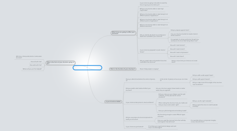 Mind Map: Science Structures Quesitons