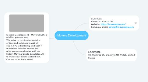 Mind Map: Movers Development
