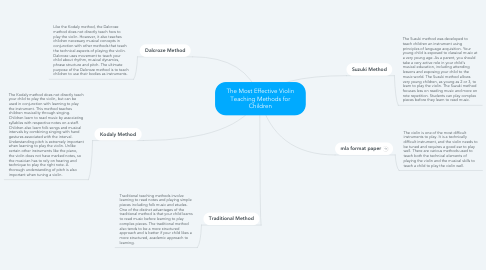 Mind Map: The Most Effective Violin Teaching Methods for Children