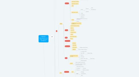 Mind Map: FREEWAY - Mapeamento de resp. e funções (sintético)