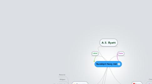 Mind Map: Randolph Henry Ash