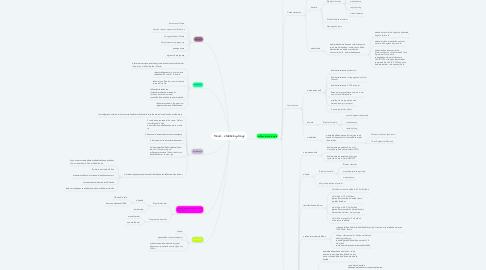 Mind Map: Mood - stabilizing drugs