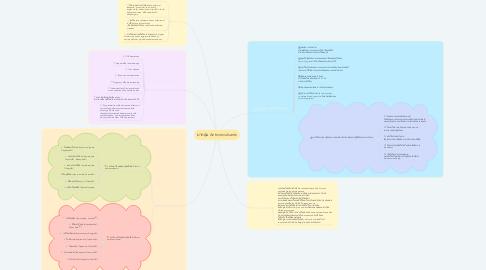Mind Map: ยากลุ่ม Anticonvulsants