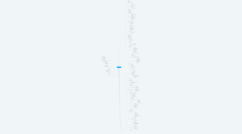 Mind Map: Главная страницы