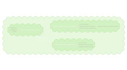 Mind Map: Как добиться своей цели и стать хорошим переводчиком?