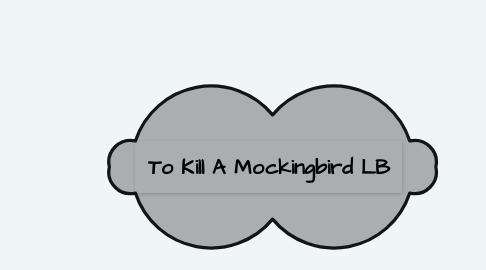 Mind Map: To Kill A Mockingbird LB