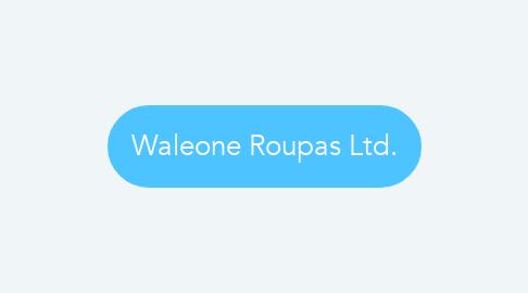 Mind Map: Waleone Roupas Ltd.