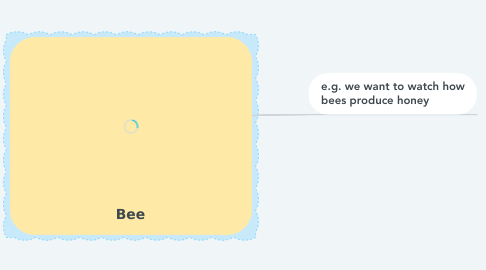 Mind Map: Bee