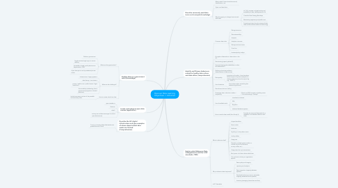 Mind Map: Discover Data Learning Objectives -> Activities