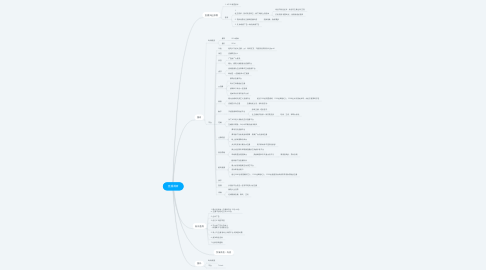 Mind Map: 直播调研