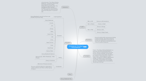 "Mind Map: Plot Analysis for ""The Jilting of Granny Weatherall"""