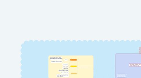 Mind Map: TƯ TƯỞNG HỒ CHÍ MINH VỀ XÂY DỰNG NHÀ NƯỚC CỦA DÂN, DO DÂN, VÌ DÂN