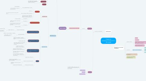 Mind Map: Строение эукариотической клетки (без ядра)