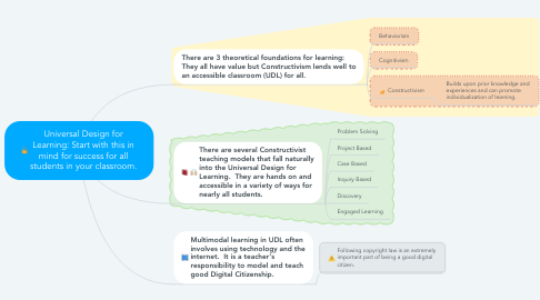 Mind Map: Universal Design for Learning: Start with this in mind for success for all students in your classroom.