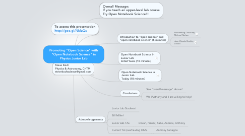 "Mind Map: Promoting ""Open Science"" with ""Open Notebook Science"" in Physics Junior Lab"