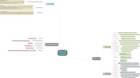 Mind Map: สรุปจากการฟัง Thesecretsauce mindset 2020