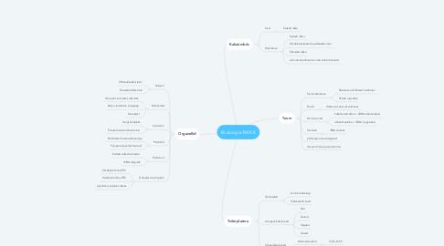Mind Map: Bioloogia RAKK