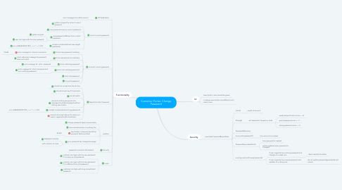 Mind Map: Customer Portal- Change Password