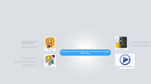 Mind Map: Utilización racional de tecnologías de la comunicación de uso cotidiano (David Marin)