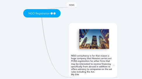 Mind Map: NGO Registration