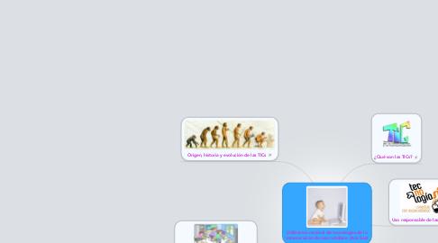 Mind Map: Utilización racional de tecnologías de lacomunicación de uso cotidiano (Ana Sos)