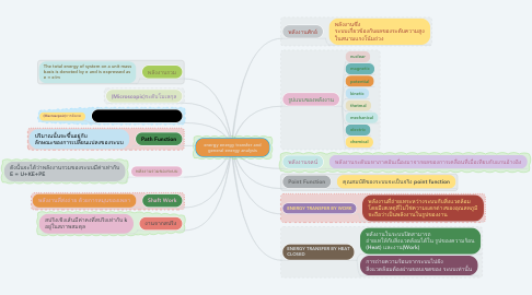 Mind Map: energy energy transfer and general energy analysis