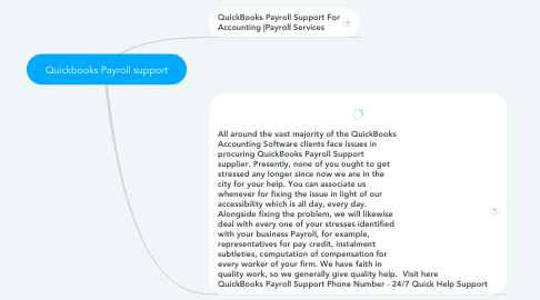 Mind Map: Quickbooks Payroll support