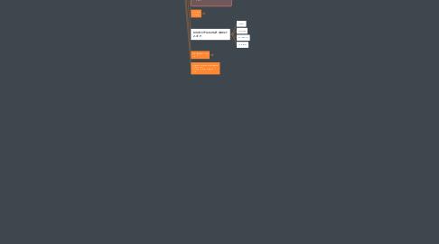 Mind Map: КУХНЯ РЕМ. 2020  ДЛ - 10.02.2020  НА СЕЙЧАС ~ 224.101(16/02/2020) ОСТАЛОСЬ ~40 ИТОГО~265  В ДОЛГ. МАМА - 70  САМА КУХНЯ ~ ПОБОЧНЫЕ ~