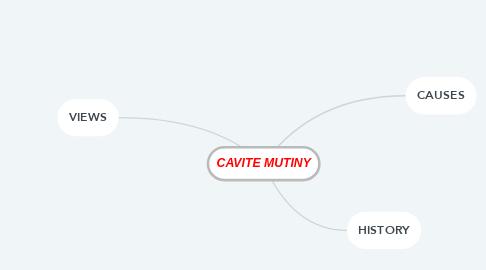 Mind Map: CAVITE MUTINY