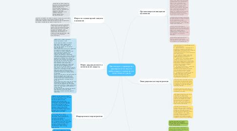 Mind Map: Организация и проведение мероприятий по защите работающих и населения от негативных ситуаций