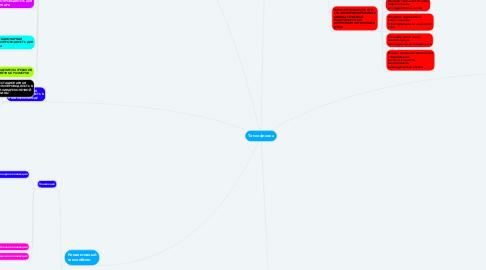 Mind Map: Теплофизика
