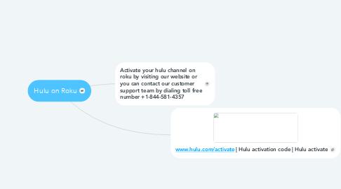 Mind Map: Hulu on Roku