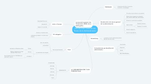 Mind Map: Introducción General a la Teoría de la Administración