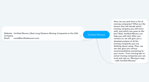Mind Map: Verified Movers