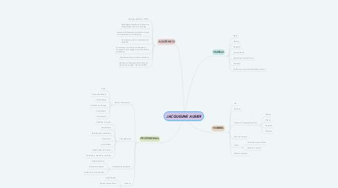 Mind Map: JACQUELINE AUSIER