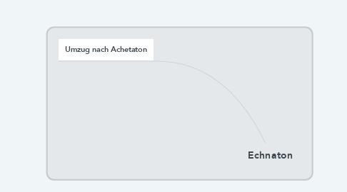 Mind Map: Echnaton