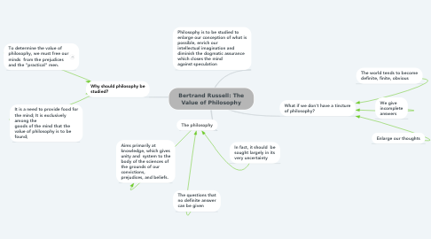 Mind Map: Bertrand Russell: The Value of Philosophy
