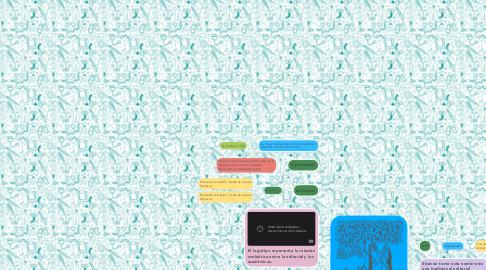 Mind Map: Elsevier