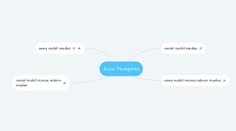 Mind Map: Aulia Transports