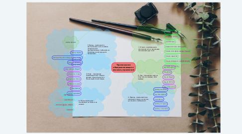 Mind Map: Терминология общеразвивающих и вольных упражнений