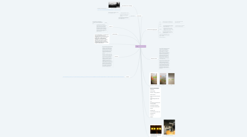 Mind Map: true crime mord