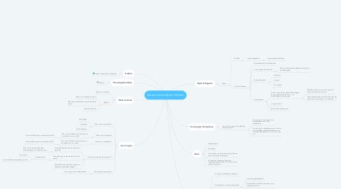 Mind Map: Media/contentplan iHomer