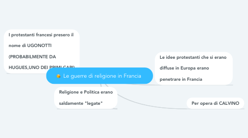 Mind Map: Le guerre di religione in Francia