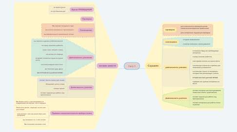 Mind Map: Daily 5